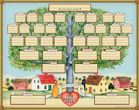 how to find your family tree ancestors free